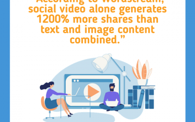 Fact About Social Video From Wordstream