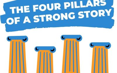Four Pillars of a Strong Story