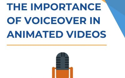 The Importance of Voiceover in Animated Videos