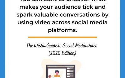 Quote From Wistia About Social Media Videos