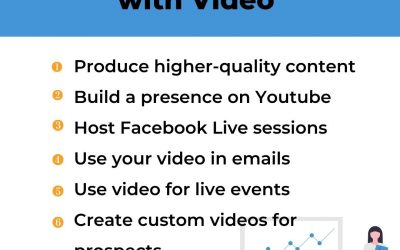 How to Increase Sales With Video
