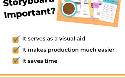 Why Is a Storyboard Important?