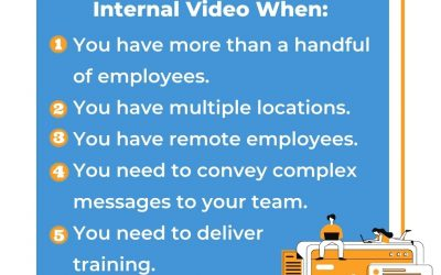 Your Business Needs Internal Videos When
