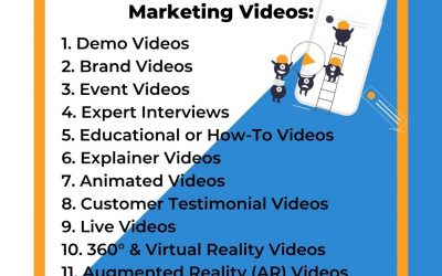 12 Types of Marketing Videos