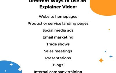 Different Ways to Use an Explainer Video
