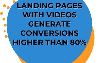 Facts About Landing Pages With Videos
