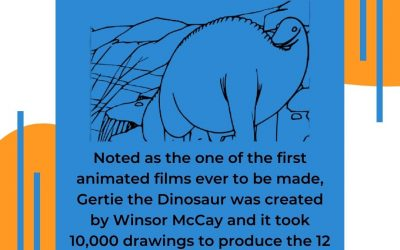 Fun Fact About Gertie the Dinosaur