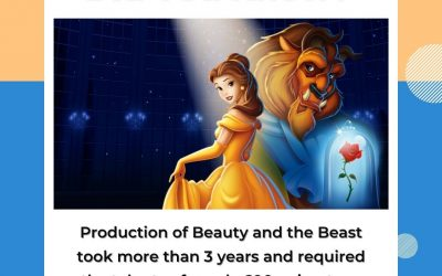 Fun Fact About Beauty and the Beast
