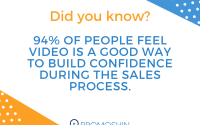 Statistic About Using Video During the Sales Process