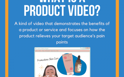 What Is a Product Video?