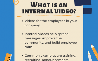 What Is Internal Video?