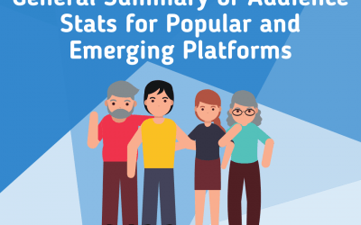 General Summary of Audience Stats for Popular and Emerging Platforms
